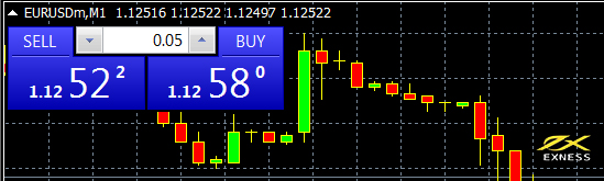 Gratis automatische Trade Signals